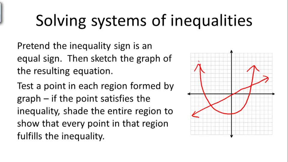 Solving systems of inequalities - Overview