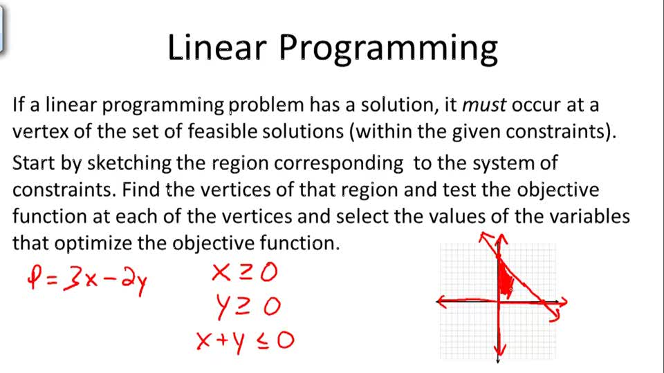 Linear Programming - Overview