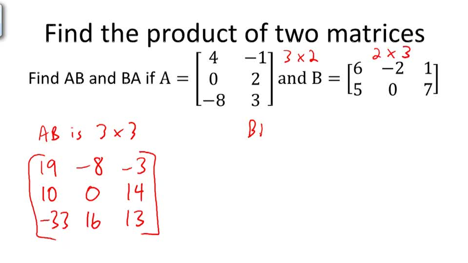 Matrix Multiplication - Overview