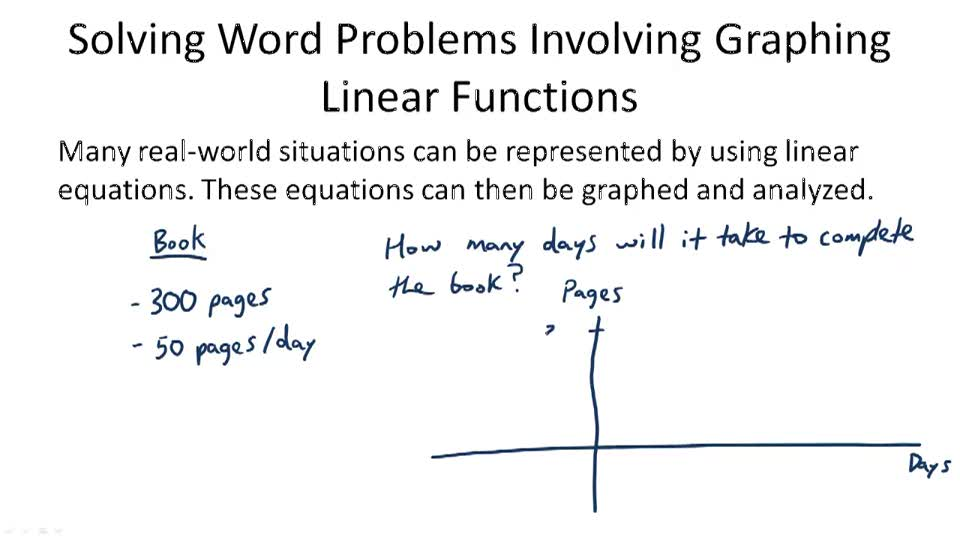 Applications of Linear Graphs Video Algebra – Linear Function Word Problems Worksheet