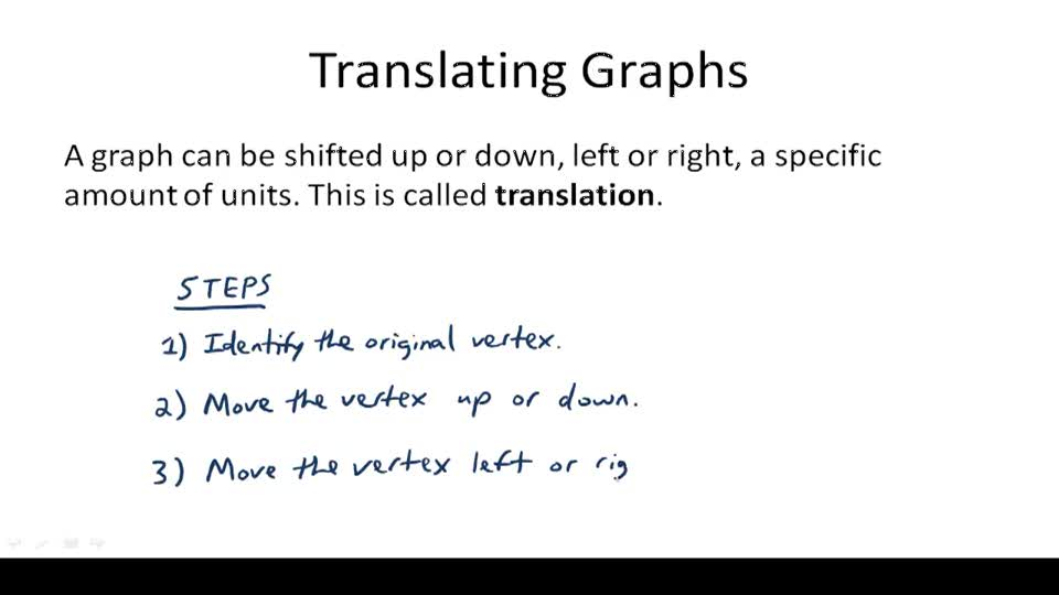 Translating Graphs - Overview