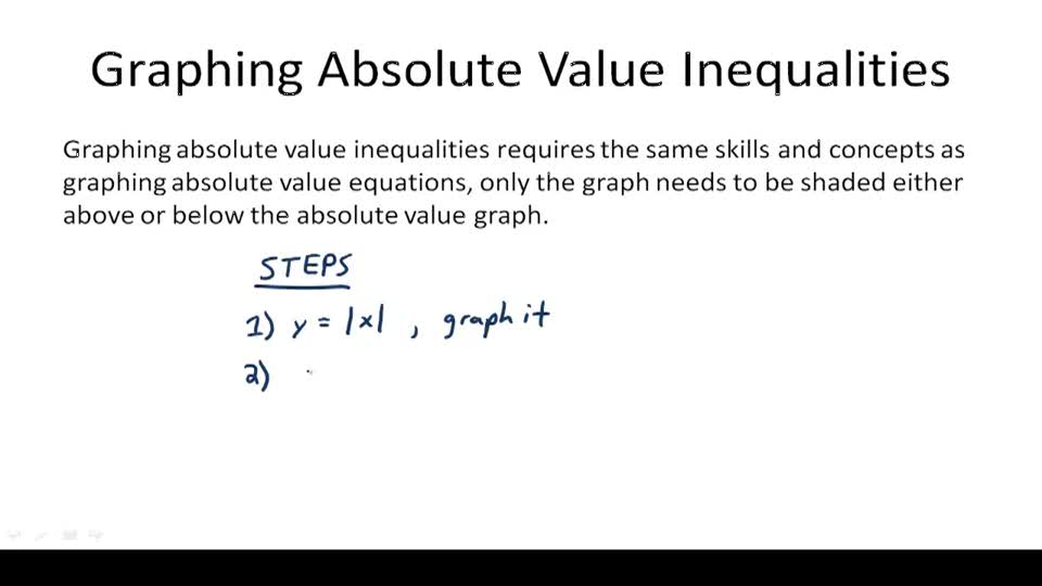 Graphing Absolute Value Inequalities - Overview