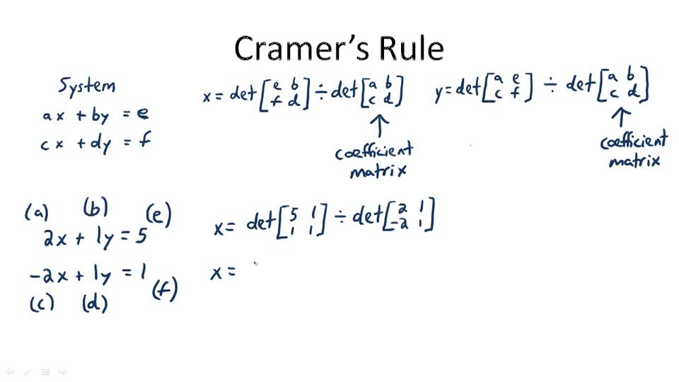 Cramer's Rule - Overview