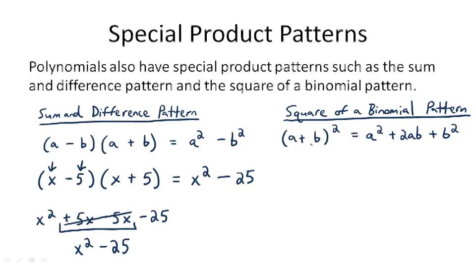 Special Product Patterns - Overview