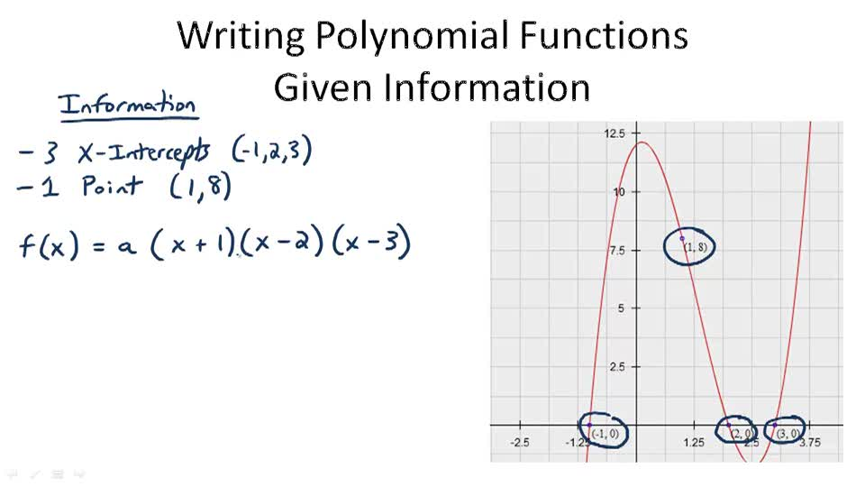 Writing Polynomial Functions Given Information - Overview