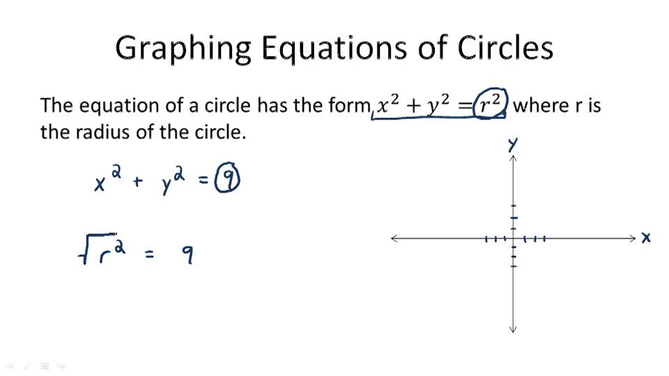 Graphing Equations of Circles - Overview