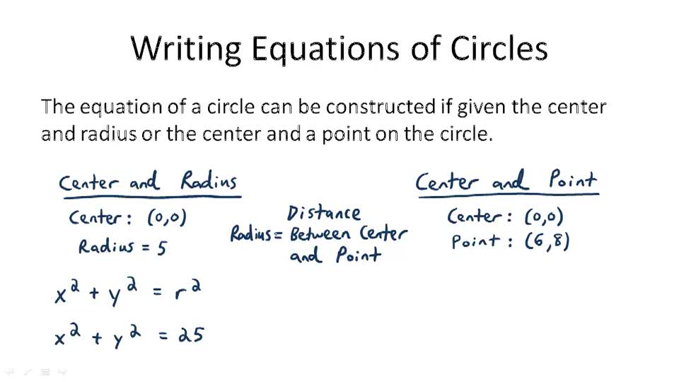 Writing Equations of Circles - Overview