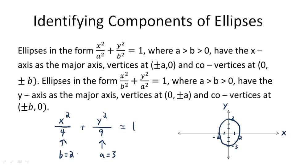 Identifying Components of Ellipses - Overview