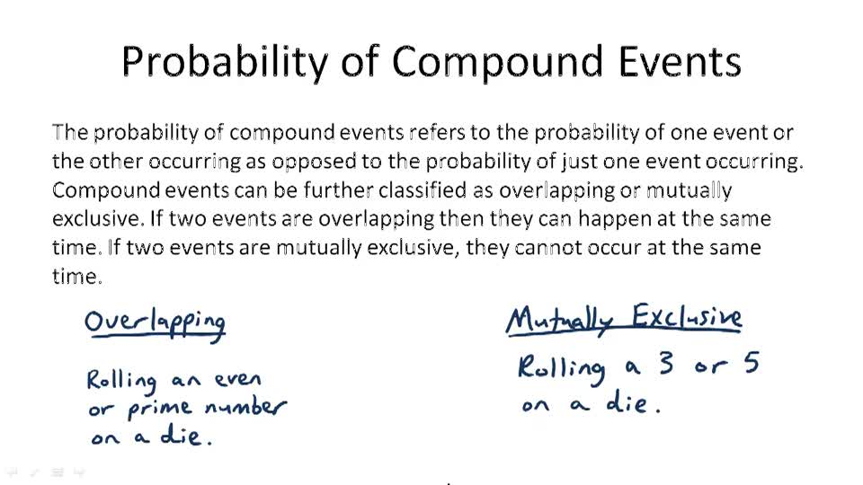 Probability of Compound Events Video Probability – Compound Probability Worksheet