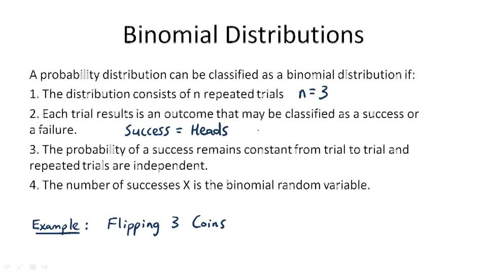 Binomial Distributions - Overview