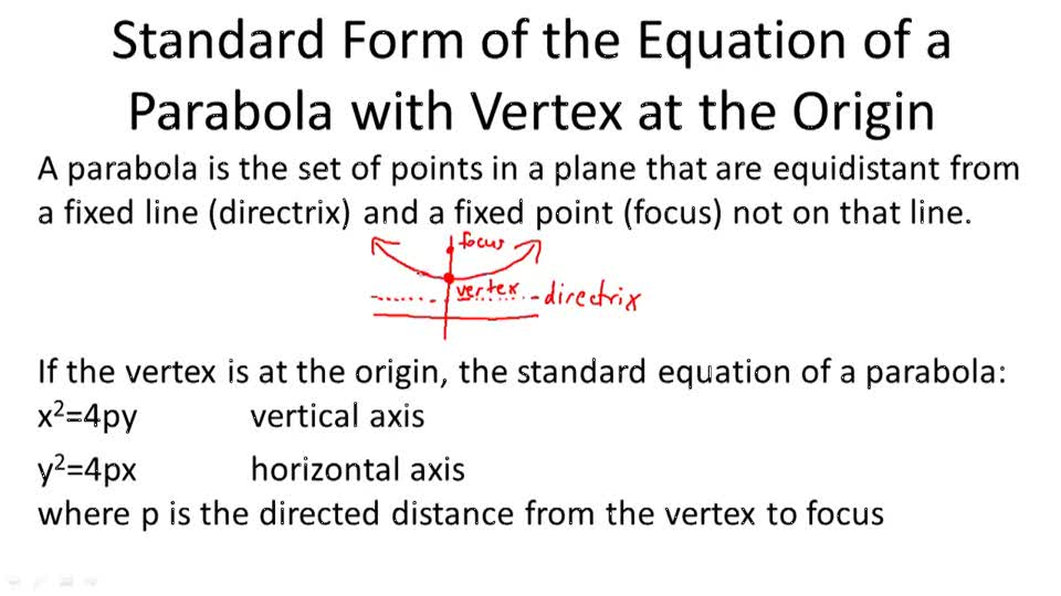 Standard Form of the Equation of a Parabola with Vertex at the Origin - Overview