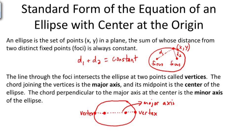 Standard Form of the Equation of an Ellipse with Center at the Origin - Overview