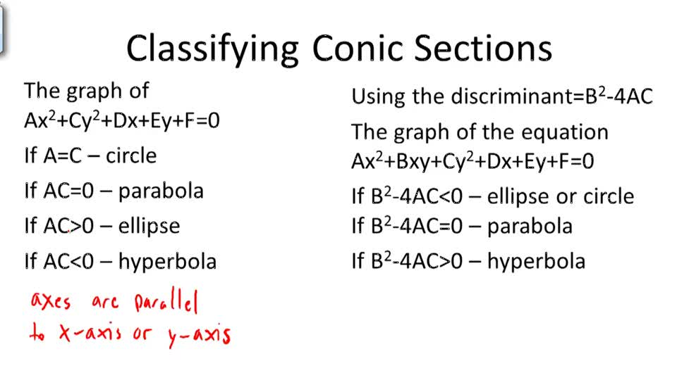 Classifying Conic Sections - Overview