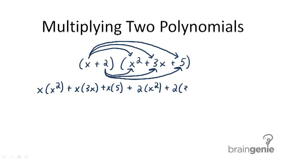 Multiplying Two Polynomials - Overview