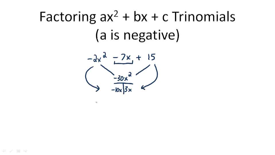 Factoring ax^2 + bx + c Trinomials (a is negative) - Overview