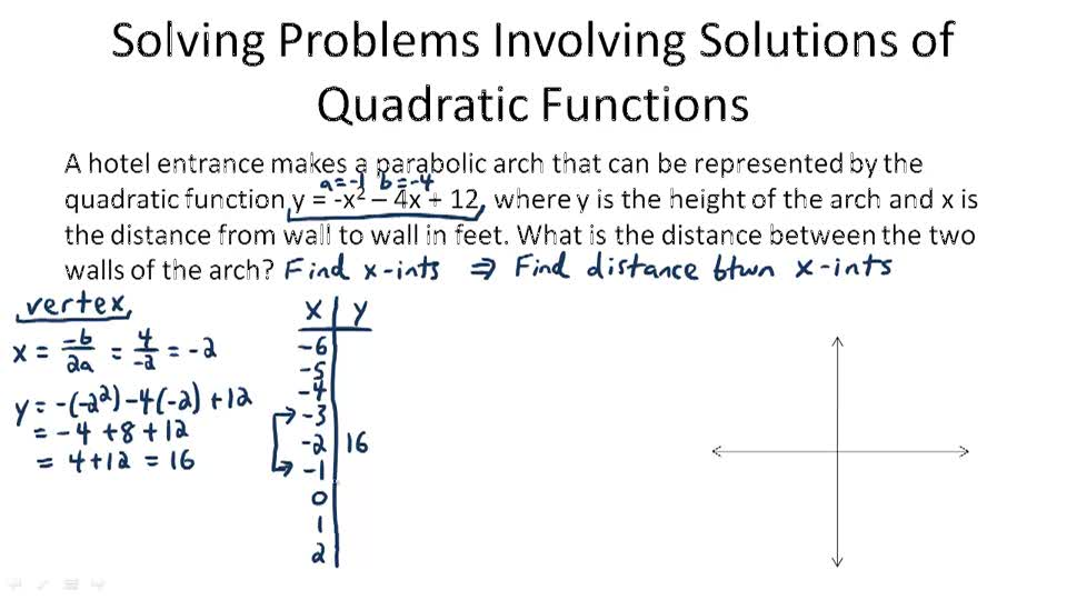 Quadratic Function Word Problems Worksheet With Answers - ora-exacta.co