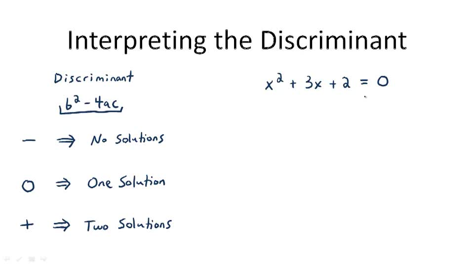 Interpreting the Discriminant - Overview