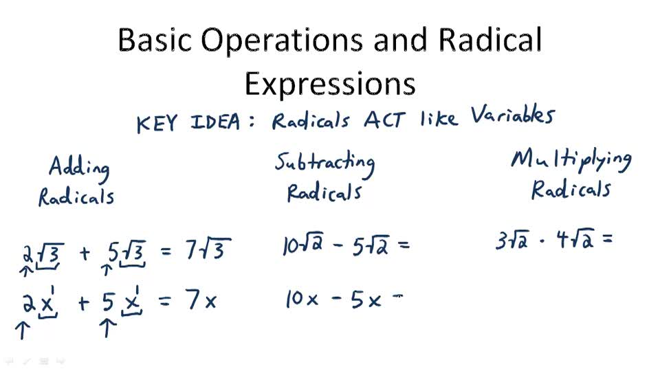 Basic Operations and Radical Expressions - Overview
