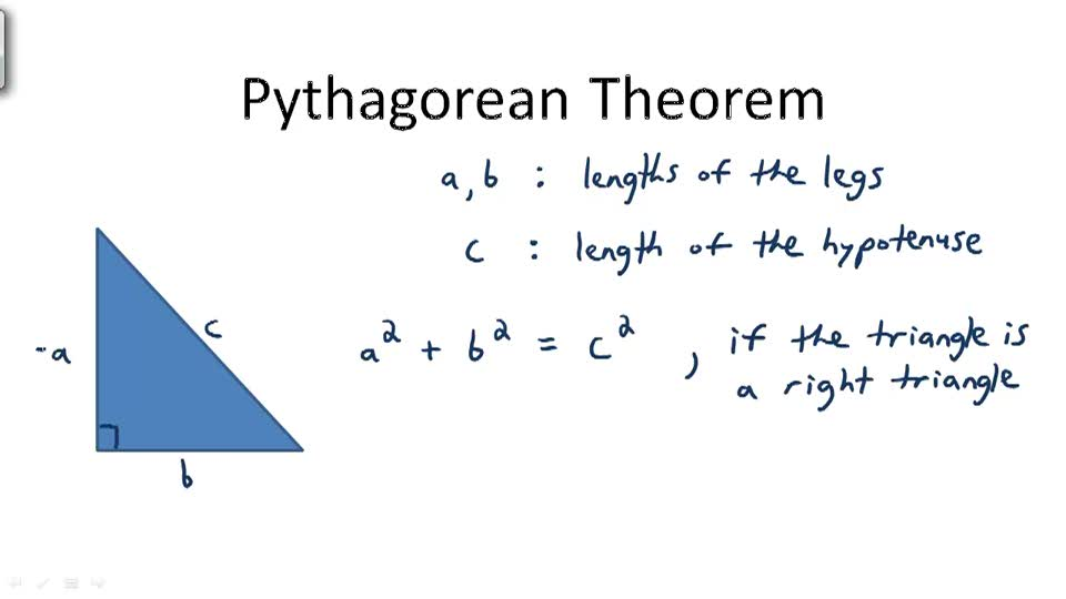 Pythagorean Theorem - Overview