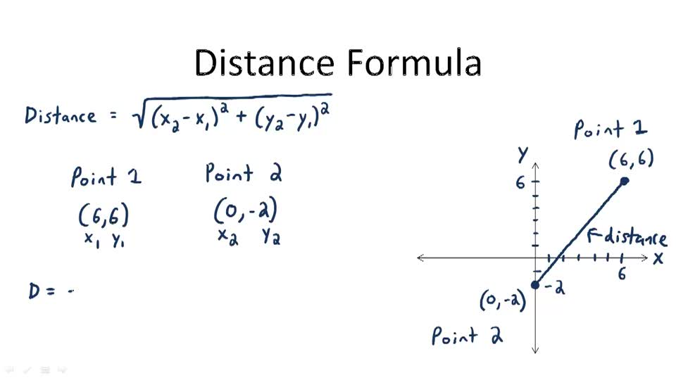 Distance Formula - Overview