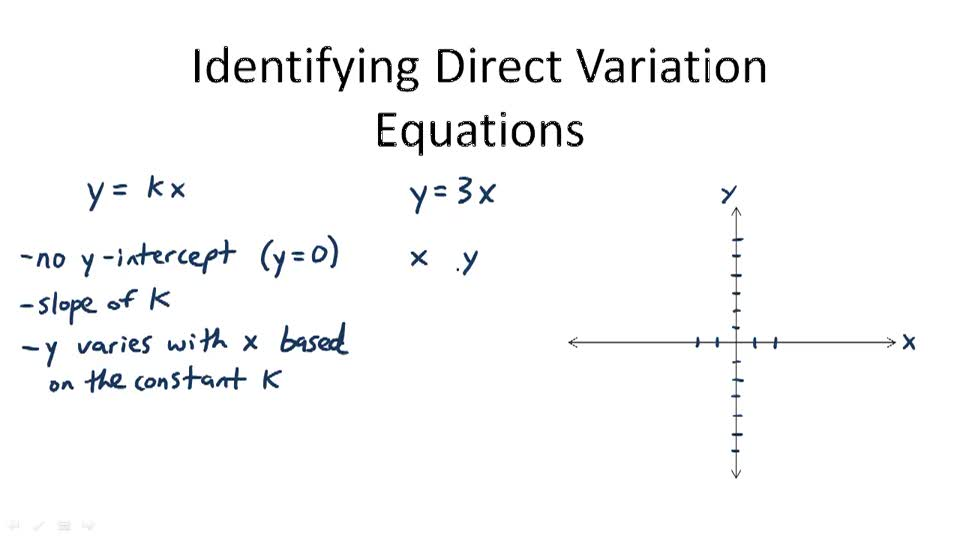Identifying Direct Variation Equations - Overview
