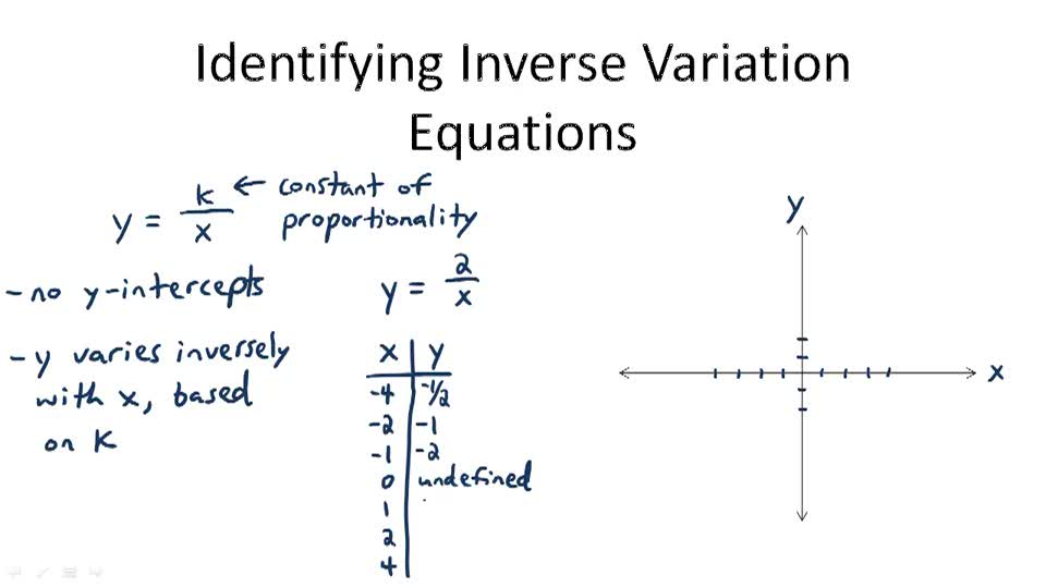 Identifying Inverse Variation Equations - Overview