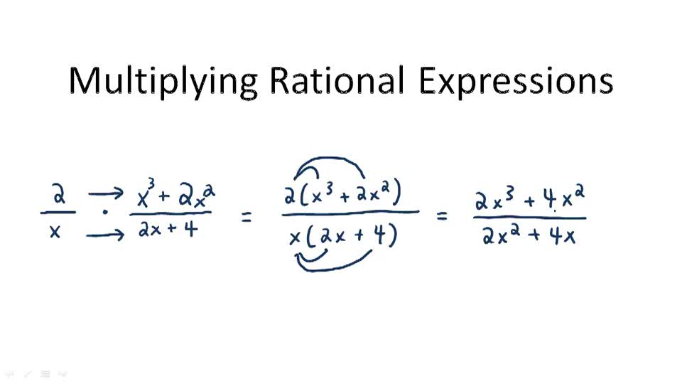 Multiplying Rational Expressions - Overview