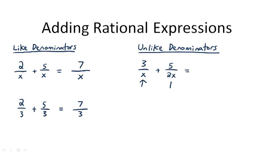 Adding Rational Expressions - Overview