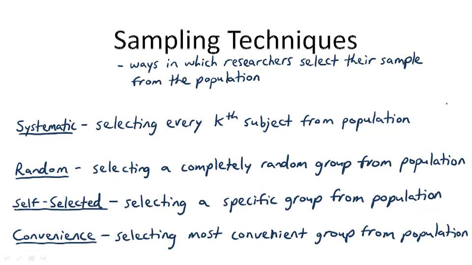 Sampling Techniques - Overview