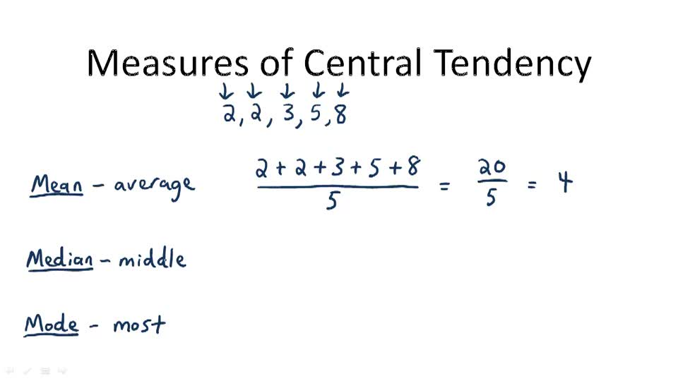 Measures of Central Tendency - Overview