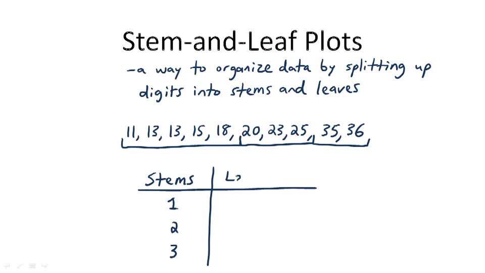 Stem-and-Leaf Plots - Overview