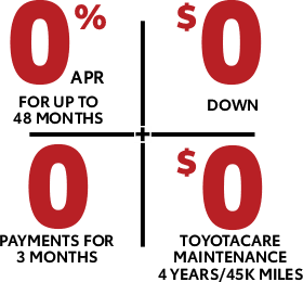 0% APR | $0 due at signing | 0 payments for 3 mo. | $0 Toyotacare maintenance 4 years/45K Miles