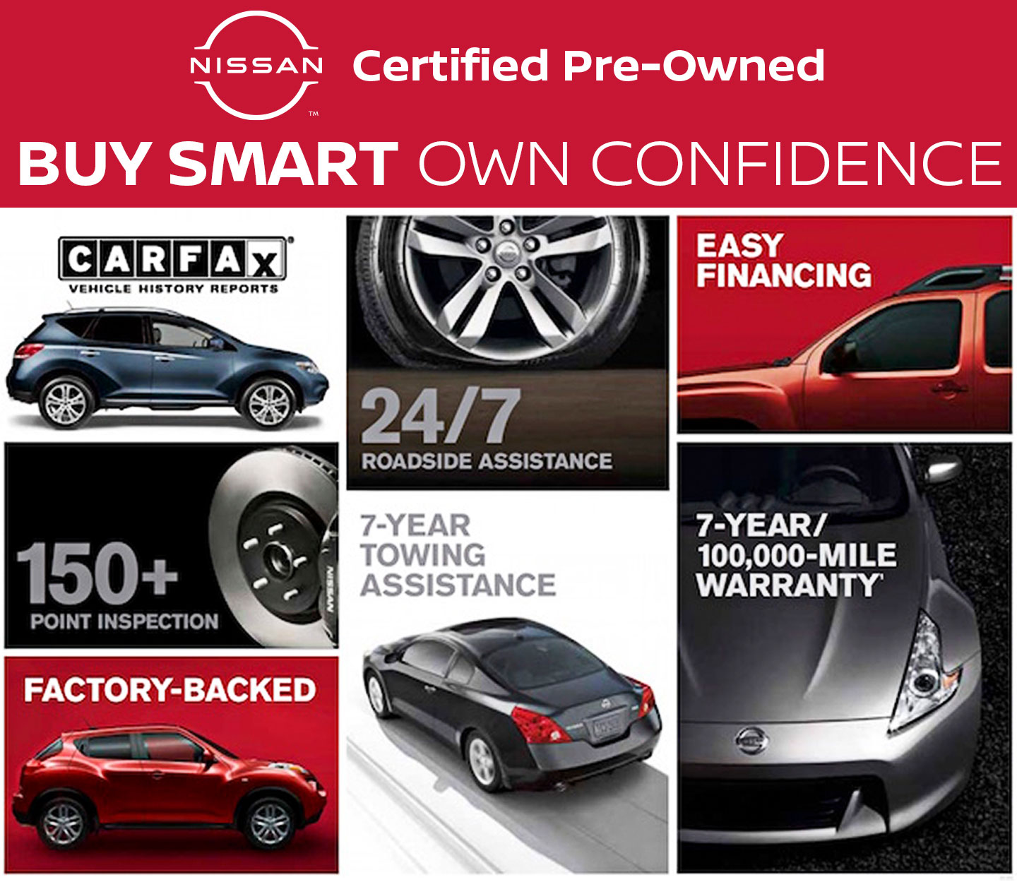 Buy Smart Own Confidence