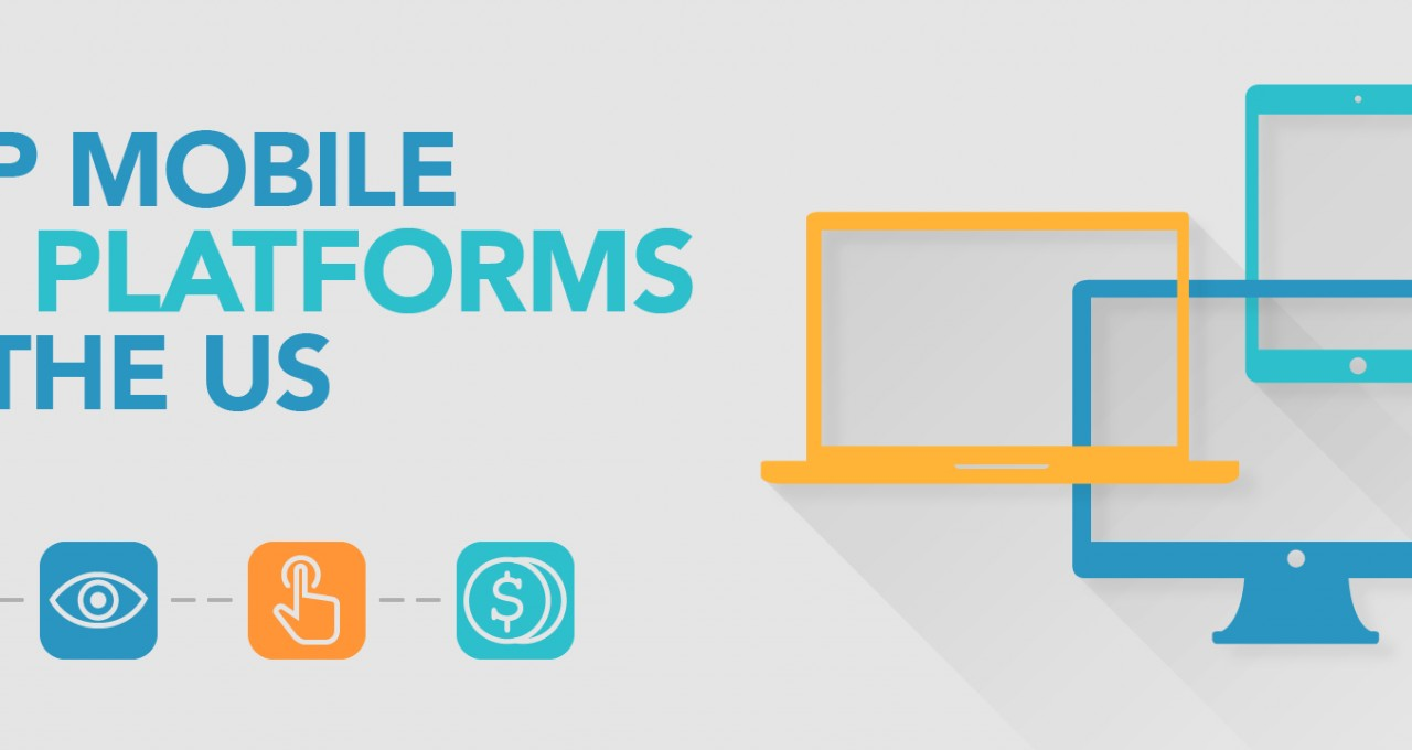 Top 13 Mobile Ad Platforms in the US