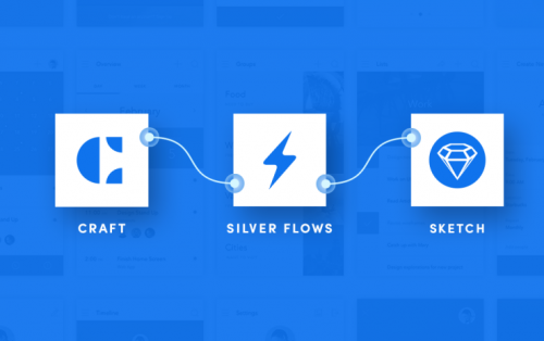 InVision acquired the prototyping tool Silver Flows - Weekly Roundup: Android N, Adobe's XD, AI in Minecraft, and more