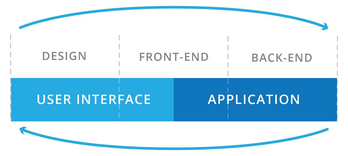 ui-app-diagram-1