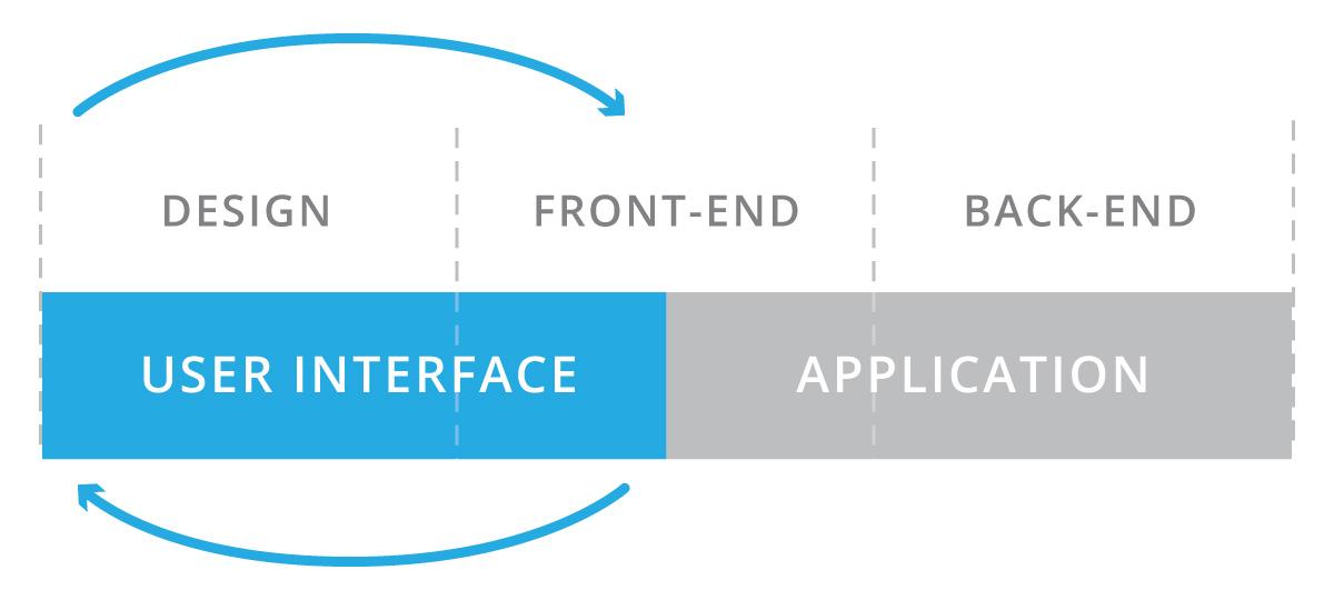 ui-app-diagram-2