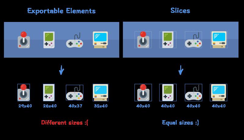 export sizes