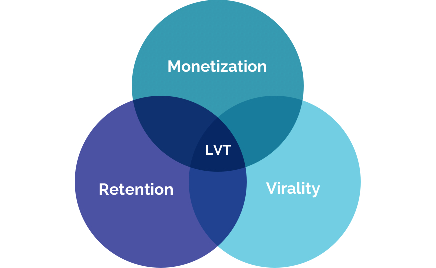 LVT_graphic