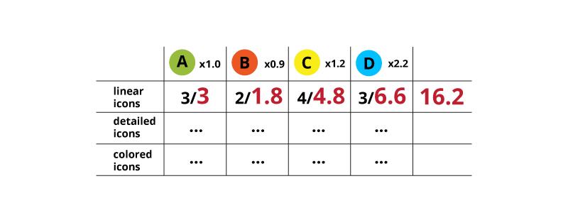 personas-weight-matrix-2