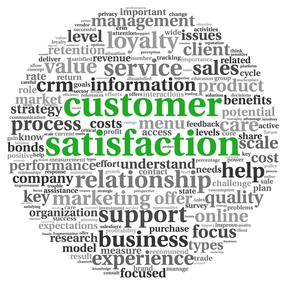 Customer Satisfaction, Experience & Call Center Operations — Clarity