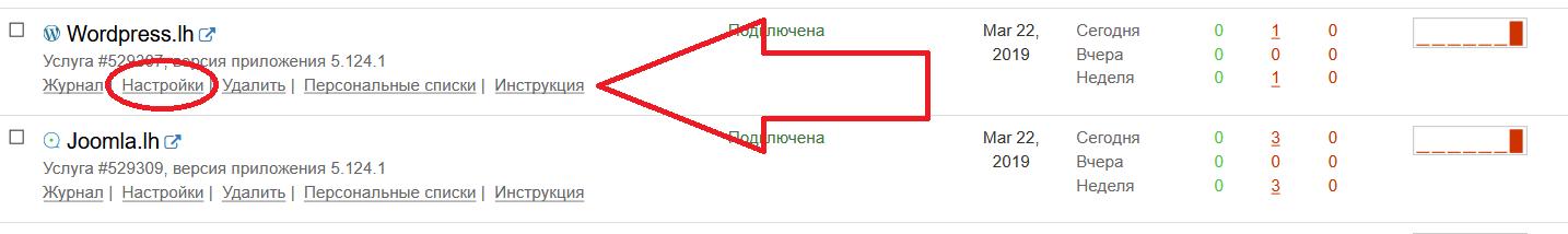 Панель Управления Anti-Spam