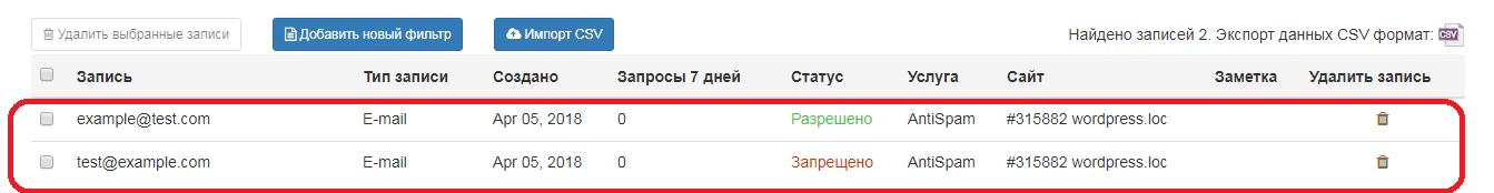 Список фильтров анти-спам