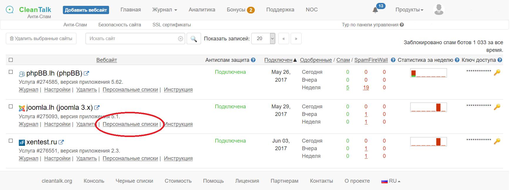 Персональные списки CleanTalk анти-спам