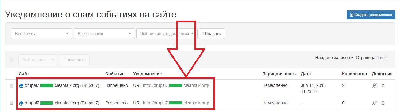 Список уведомлений о событии анти-спам