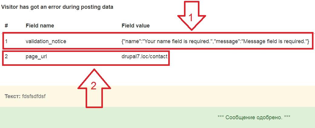 CleanTalk validation notice