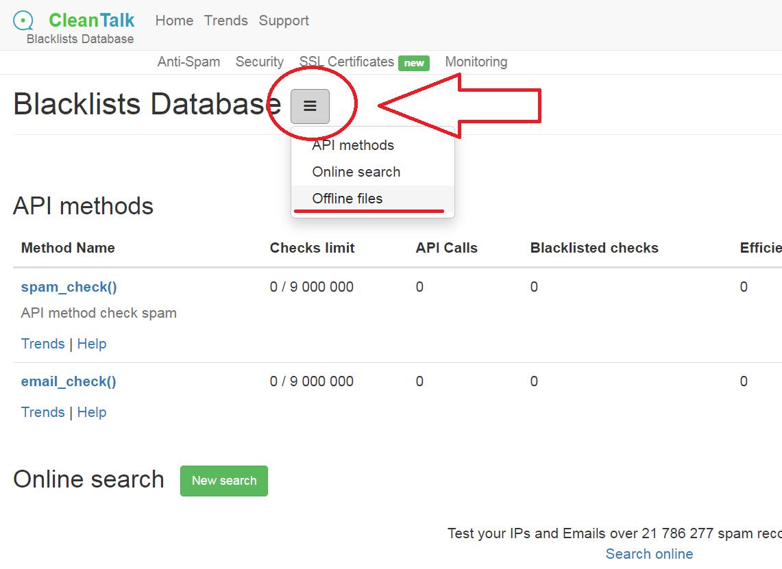 Blacklist Database Dashboard