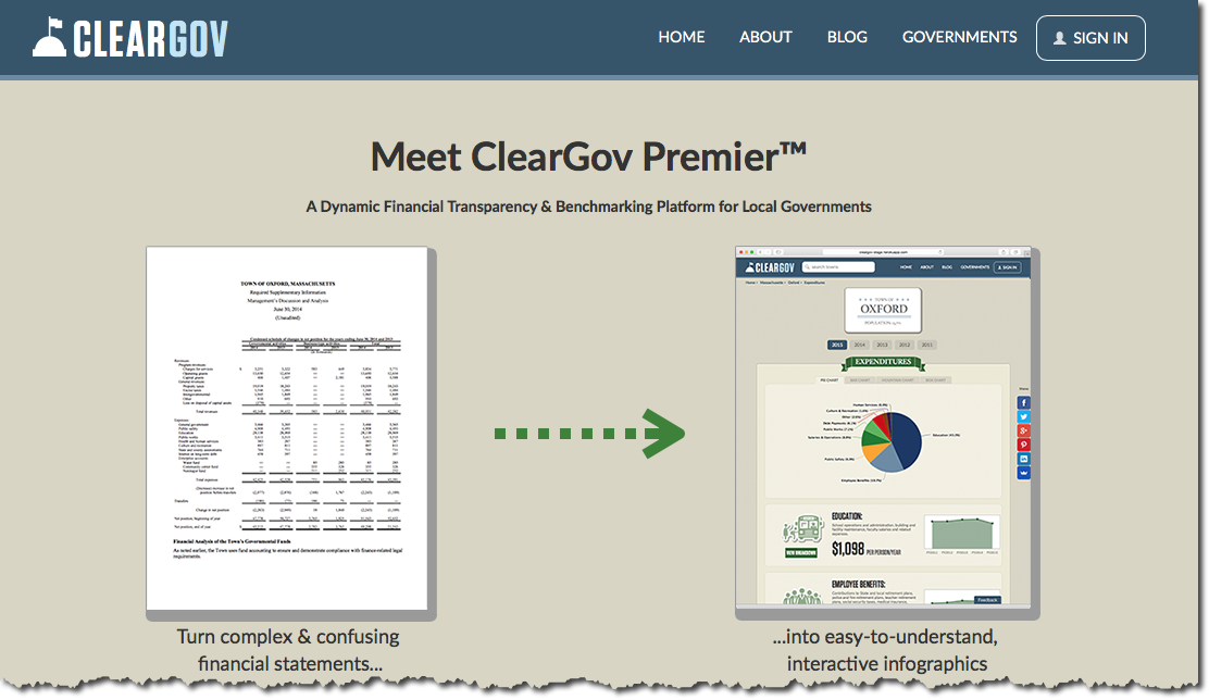 meet-cleargov-premier-visual-budget