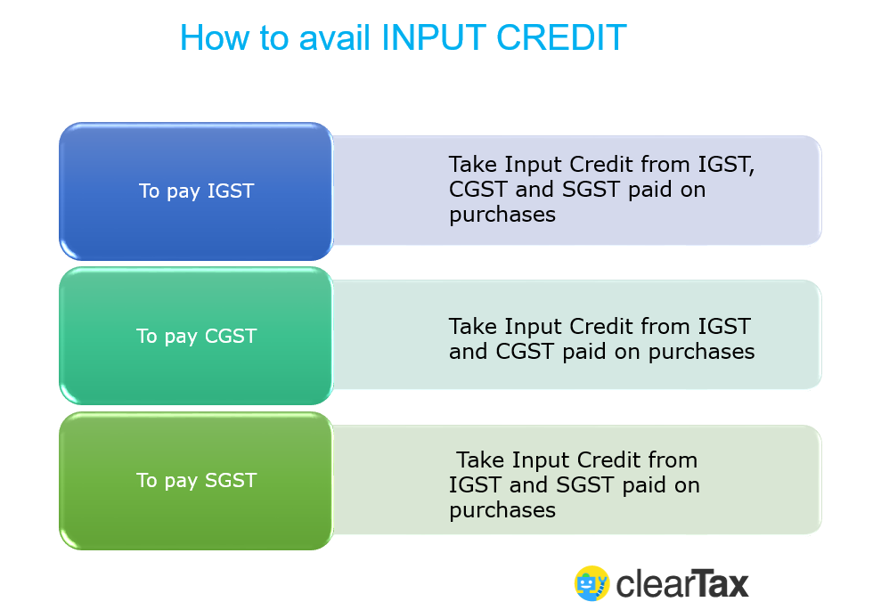 How_to_avail_input_credit