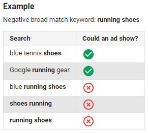 example of broad match keywords